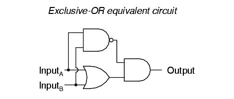 Exclusive OR Gate Equivalent Circuit