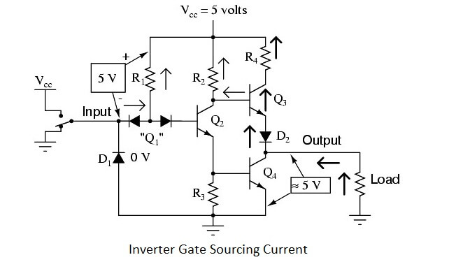 Inverter Gate Sourcing Current