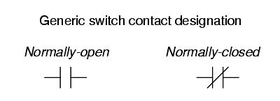 Ladder Logic Switch Contact