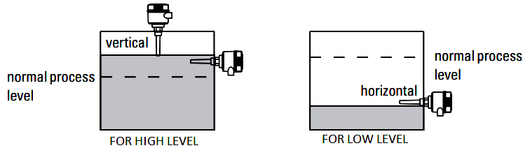 Level Switch MOUNTING_INSTRUCTION