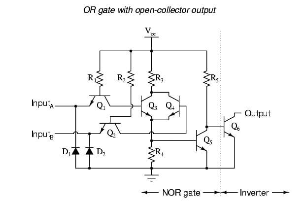 OR gate with Open Collector Output