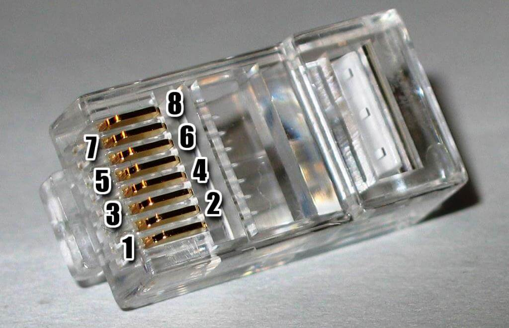 RJ45 Connector Pins