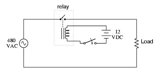 relay construction instrumentation tools