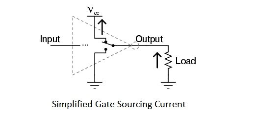 Simplified Gate Sourcing Current