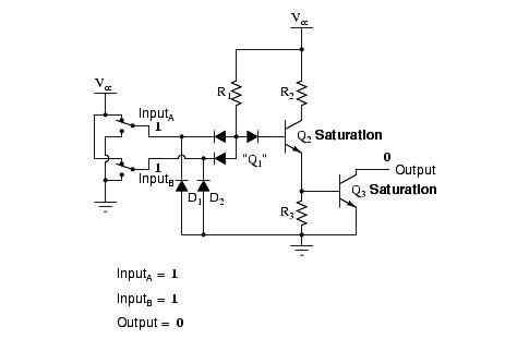 TTL NAND and AND gates - 1