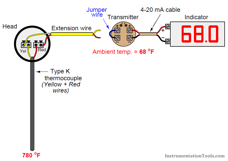 Temperature Transmitter Troubleshooting