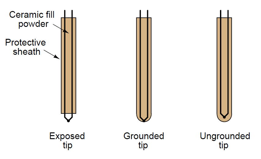 Thermocouple Ground Types