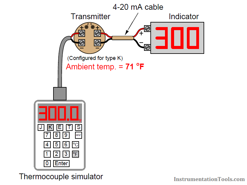 Thermocouple simulator