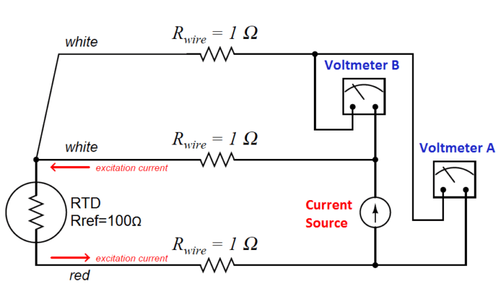 What is a Three-wire RTD ? - Instrumentation ToolsInst Tools