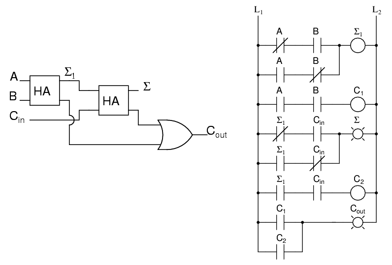 Two half Adder Circuits