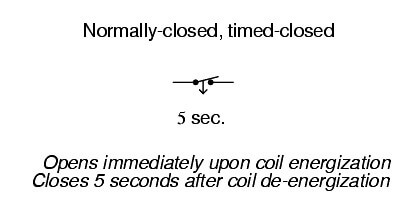 normally-closed, timed-closed relay