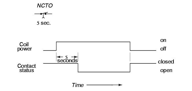 on-delay relay timing diagram