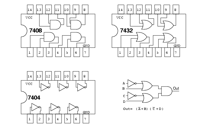pin-outs for the TTL logic family