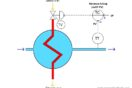 Proportional Control Theory
