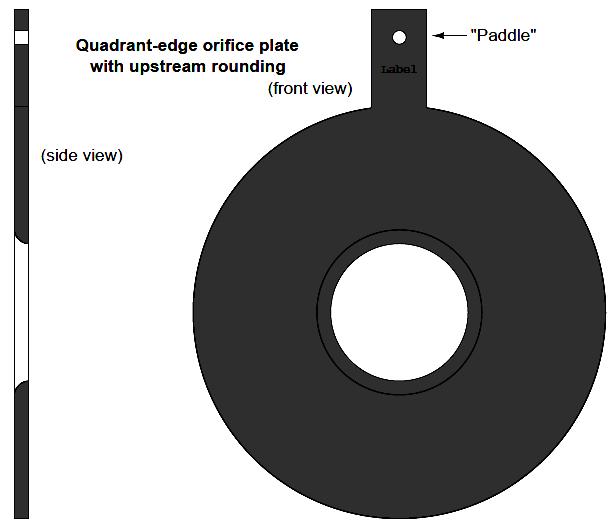 Quadrant-edge orifice plates