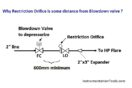 Why Restriction Orifice is some distance from Blowdown valve
