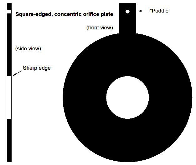 concentric orifice plate