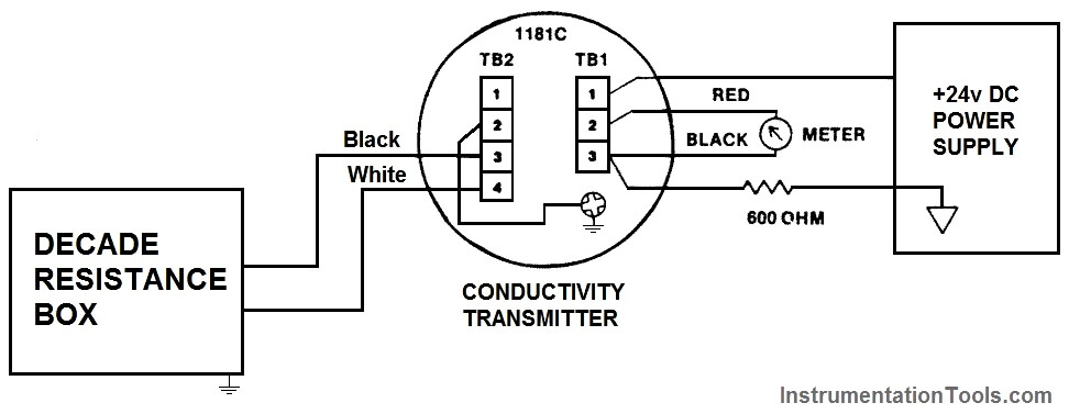 conductivity transmitter wiring