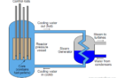 pressurized-water reactor