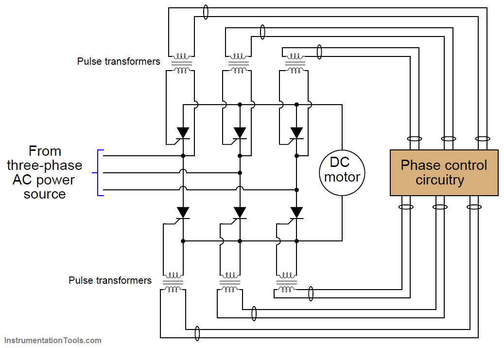 DC Motor Speed controlled rectifier circuit