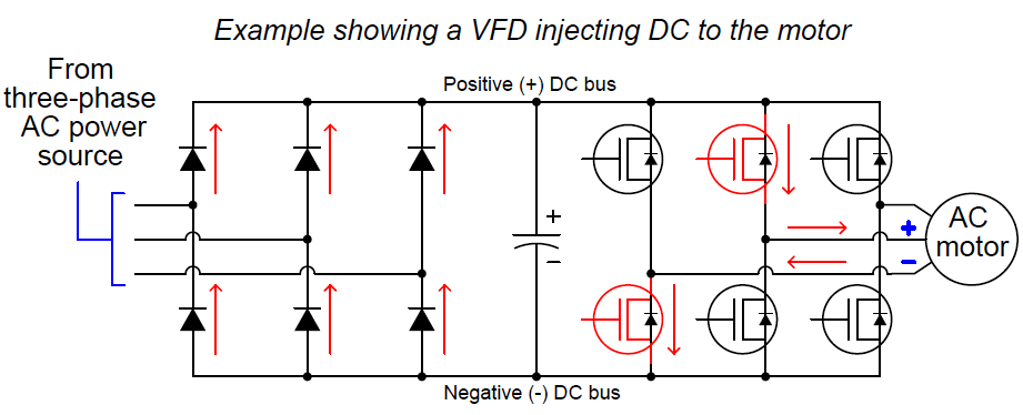 DC injection braking
