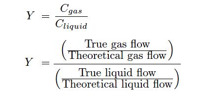 Flow discharge coefficient