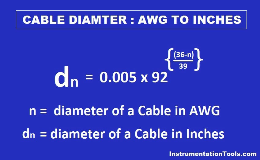 How To Convert Cable Size From Awg To Inches