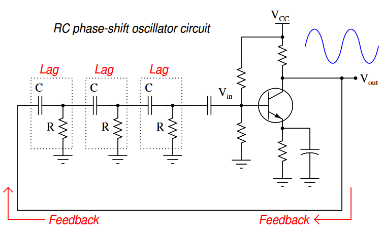 RC phase-shift oscillator circuit