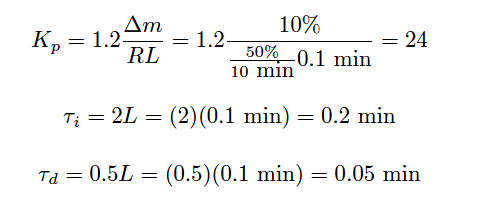 Tuning a Liquid Level Process Formula