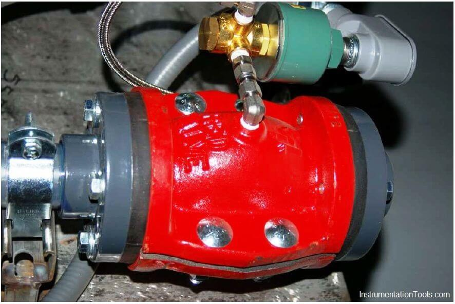 air-actuated diaphragm valve