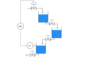 control of level in three cascaded Loops