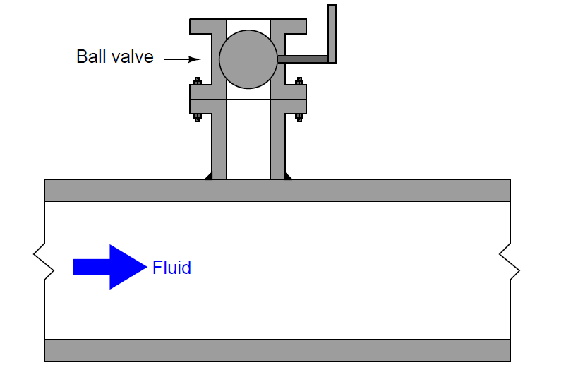 insertion flow instruments