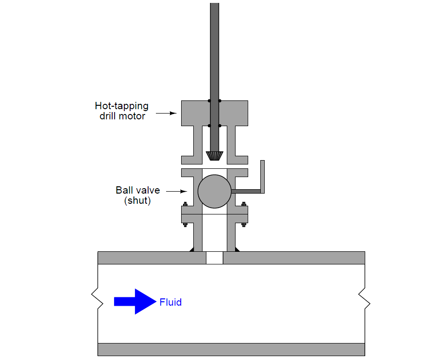 insertion flow meter installation