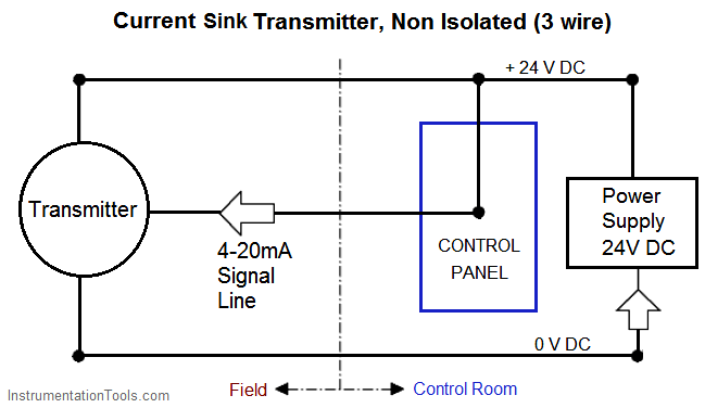 [SCHEMATICS_49CH]  4-20 mA Transmitter Wiring Types : 2-Wire, 3-Wire, 4-Wire | Current Schematic Wiring Diagram |  | Instrumentation Tools