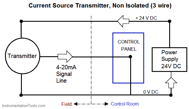 current source transmitter, non isolated 3 wire transmitter