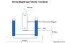 Moving Magnet type Velocity Transducer