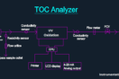 TOC Analyzer Principle
