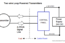 Two wire loop powered transmitters