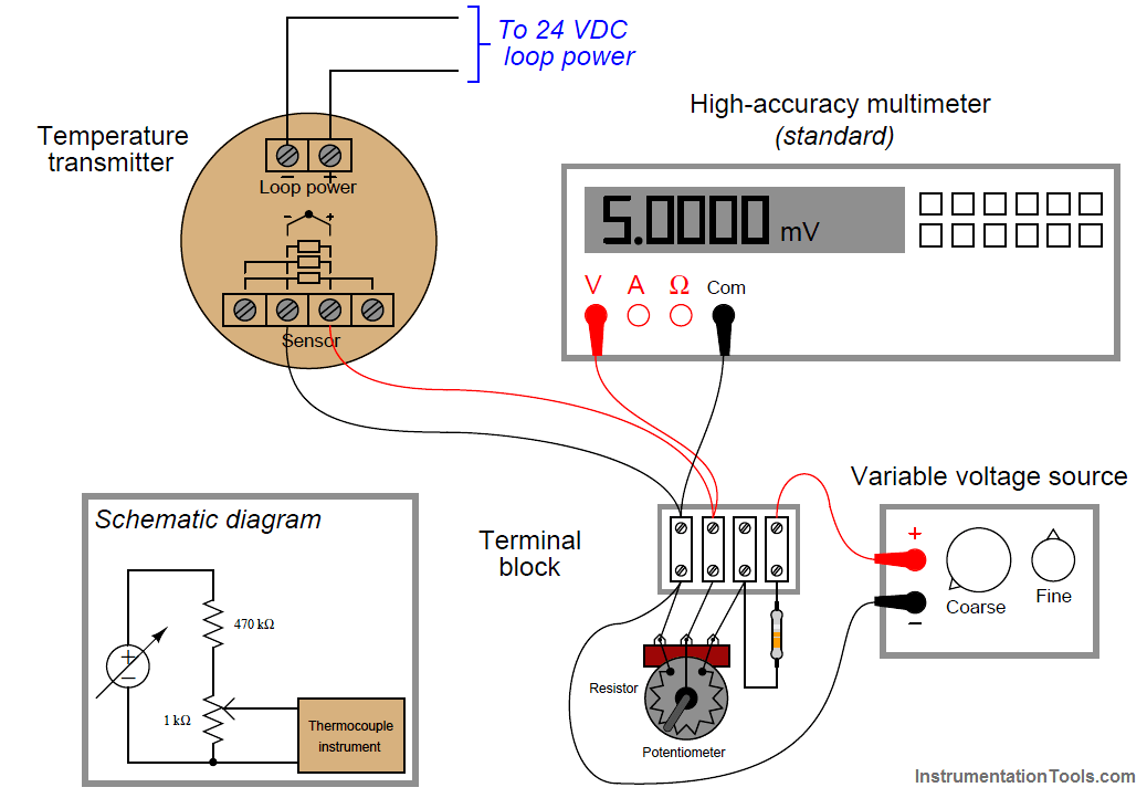 calibration potentiometer for simulating the millivoltage output
