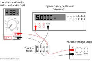 high-accuracy voltmeter