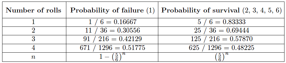 probabilities of failure and survival