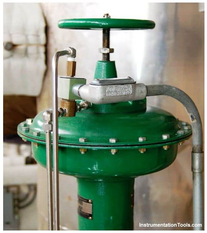 Safety Instrumented Systems Valves