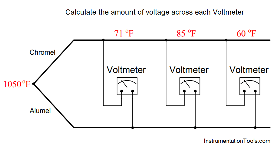 Calculate the amount of voltage at Thermocouple