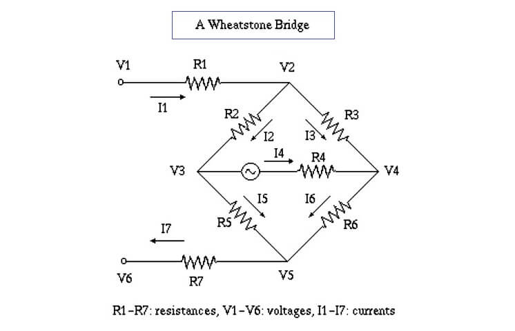 Classification of Bridge Circuits