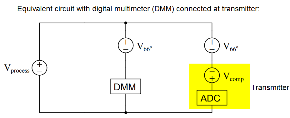 Equivalent circuit with digital multimeter (DMM) connected at Thermocouple - 2