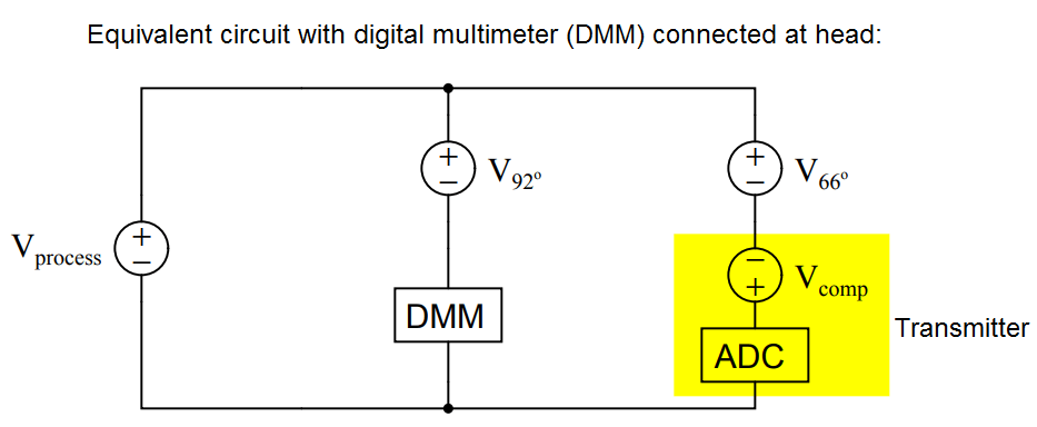 Equivalent circuit with digital multimeter (DMM) connected at Thermocouple