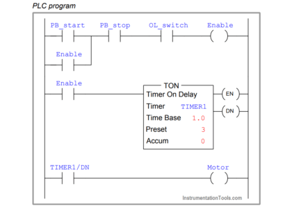 PLC Program three-phase electric motor