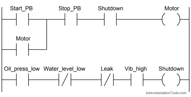 PLC program pushbutton switches
