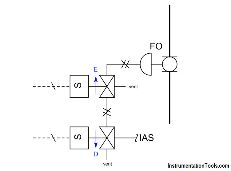 Solenoid Valves Questions