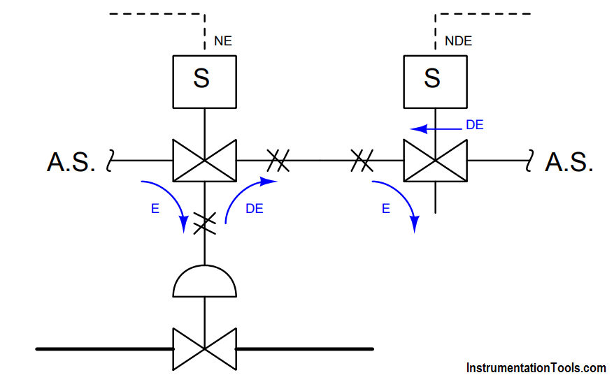 Two solenoid valves circuit explanation